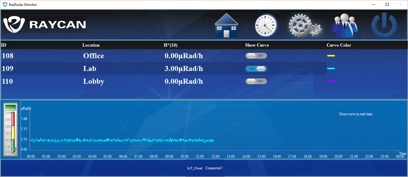 RadSuite-Monitor Screenshot