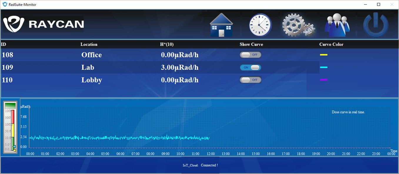 RadSuite-Monitor Screenshot